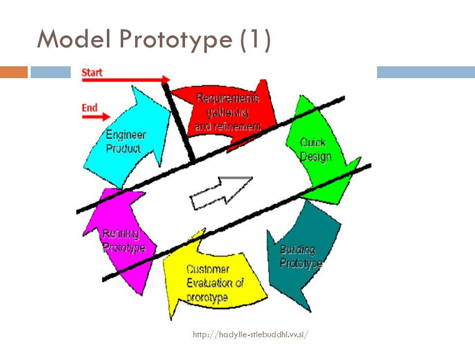 Model Prototype (1) http://hadylie-stiebuddhi.vv.si/