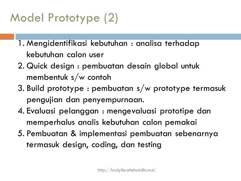 Model Prototype (2) 1.Mengidentifikasi kebutuhan : analisa terhadap kebutuhan calon user 2.Quick design : pembuatan desain global untuk membentuk s/w