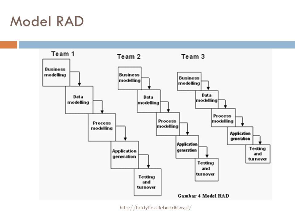 Model RAD http://hadylie-stiebuddhi.vv.si/