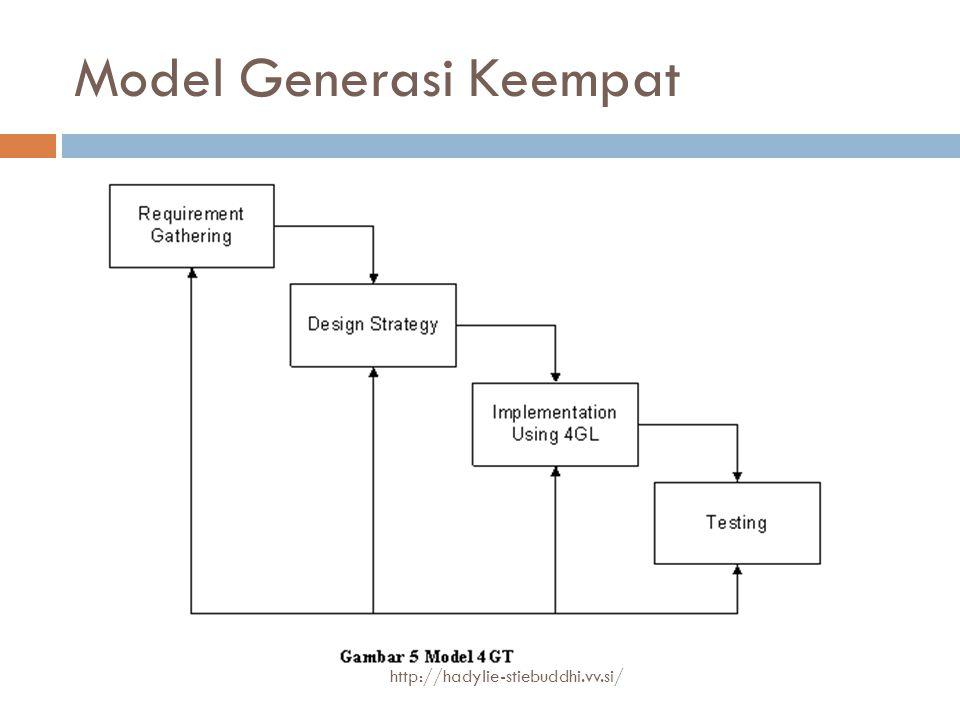 Model Generasi Keempat http://hadylie-stiebuddhi.vv.si/