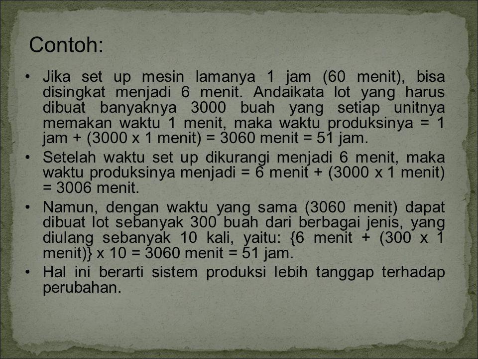 Contoh: Jika set up mesin lamanya 1 jam (60 menit), bisa disingkat menjadi 6 menit.