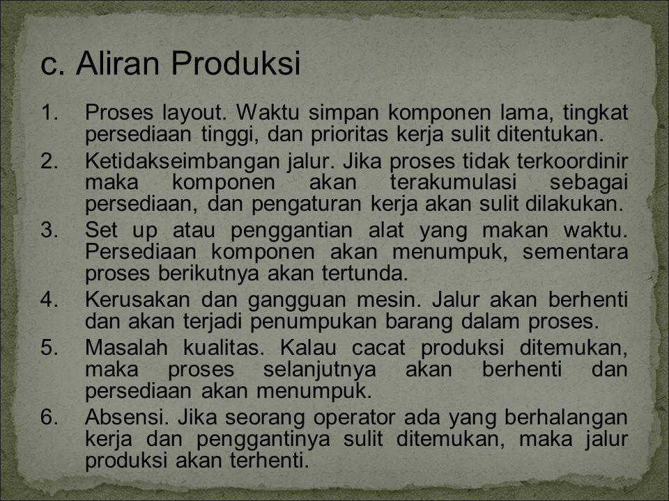 c.Aliran Produksi 1.Proses layout.