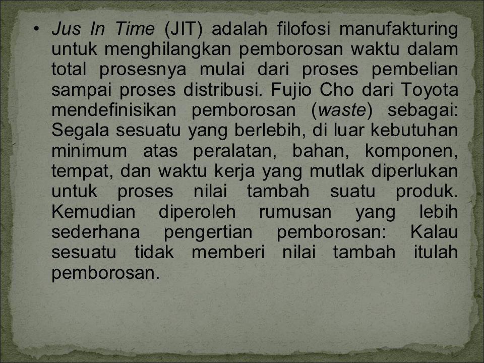 Jus In Time (JIT) adalah filofosi manufakturing untuk menghilangkan pemborosan waktu dalam total prosesnya mulai dari proses pembelian sampai proses d