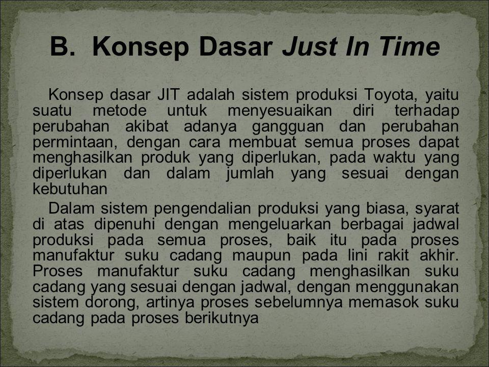 B. Konsep Dasar Just In Time Konsep dasar JIT adalah sistem produksi Toyota, yaitu suatu metode untuk menyesuaikan diri terhadap perubahan akibat adan