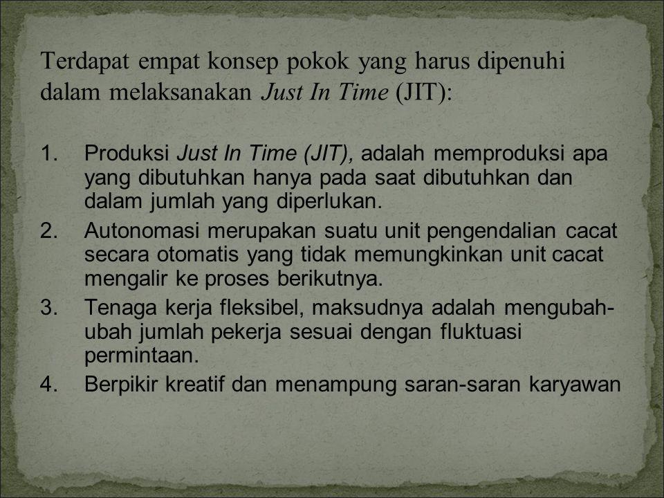 Terdapat empat konsep pokok yang harus dipenuhi dalam melaksanakan Just In Time (JIT): 1.Produksi Just In Time (JIT), adalah memproduksi apa yang dibutuhkan hanya pada saat dibutuhkan dan dalam jumlah yang diperlukan.
