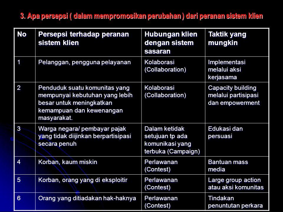3. Apa persepsi ( dalam mempromosikan perubahan ) dari peranan sistem klien No Persepsi terhadap peranan sistem klien Hubungan klien dengan sistem sas