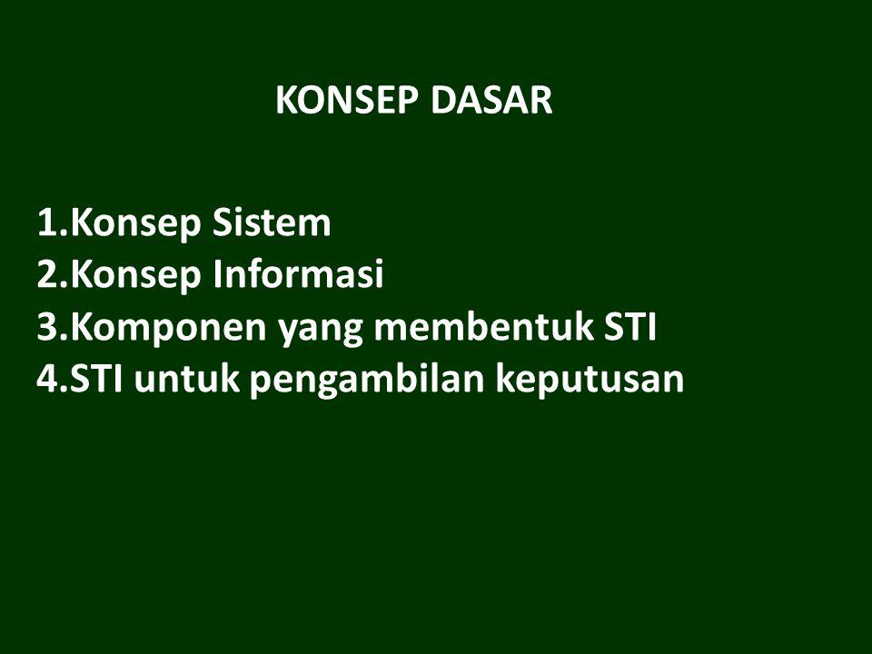 KONSEP DASAR 1.Konsep Sistem 2.Konsep Informasi 3.Komponen yang membentuk STI 4.STI untuk pengambilan keputusan