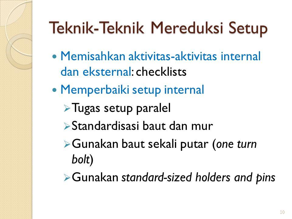 Teknik-Teknik Mereduksi Setup Memisahkan aktivitas-aktivitas internal dan eksternal: checklists Memperbaiki setup internal  Tugas setup paralel  Sta