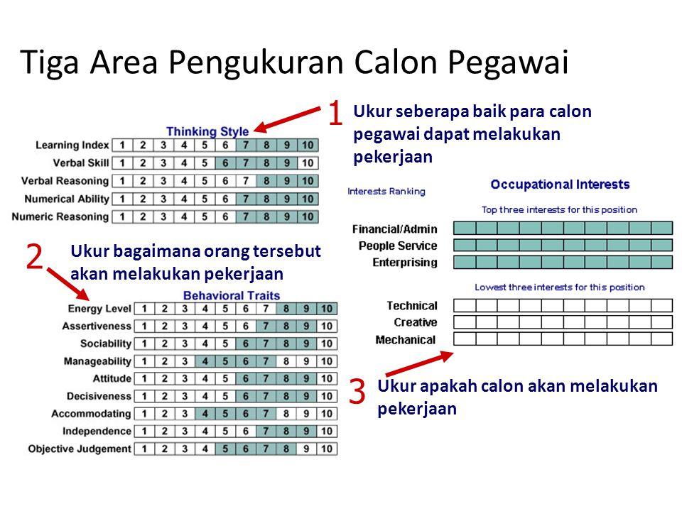 Tiga Area Pengukuran Calon Pegawai Ukur seberapa baik para calon pegawai dapat melakukan pekerjaan Ukur apakah calon akan melakukan pekerjaan Ukur bag