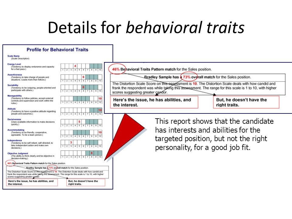 Details for behavioral traits This report shows that the candidate has interests and abilities for the targeted position, but not the right personality, for a good job fit.