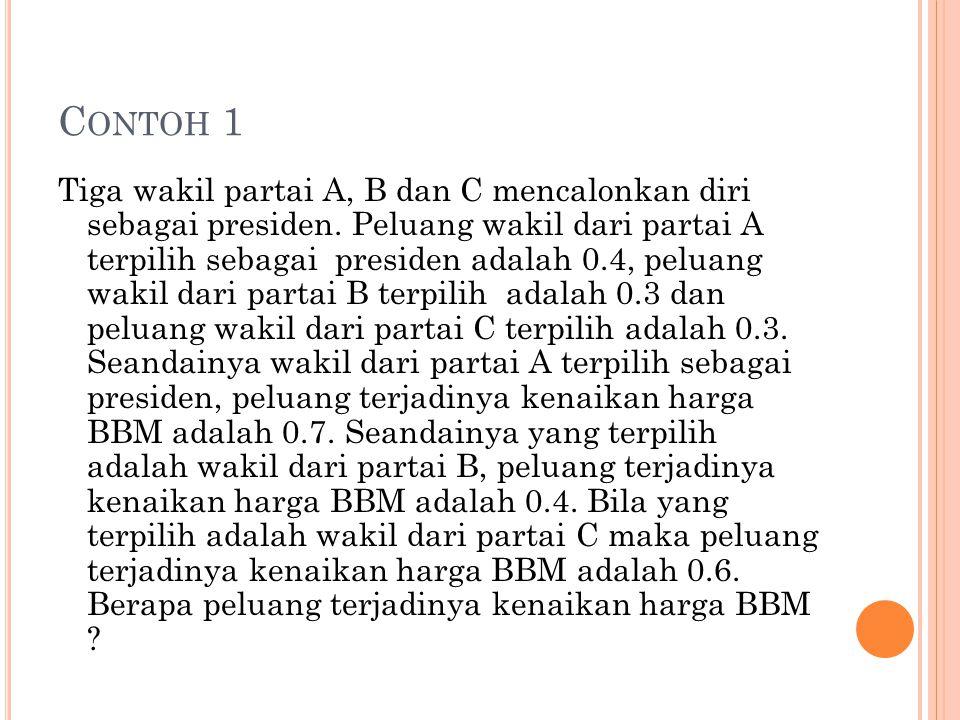 C ONTOH 1 Tiga wakil partai A, B dan C mencalonkan diri sebagai presiden. Peluang wakil dari partai A terpilih sebagai presiden adalah 0.4, peluang wa