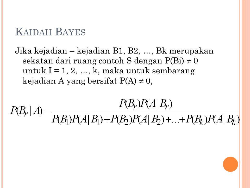 K AIDAH B AYES Jika kejadian – kejadian B1, B2, …, Bk merupakan sekatan dari ruang contoh S dengan P(Bi)  0 untuk I = 1, 2, …, k, maka untuk sembaran