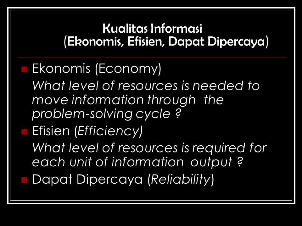 Kualitas Informasi ( Ekonomis, Efisien, Dapat Dipercaya ) Ekonomis (Economy) What level of resources is needed to move information through the problem-solving cycle .