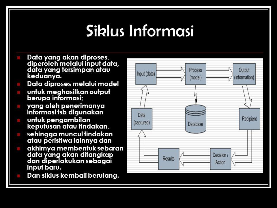 Siklus Informasi Data yang akan diproses, diperoleh melalui input data, data yang tersimpan atau keduanya.
