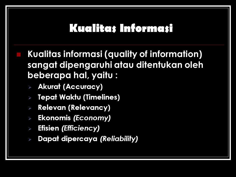 Kualitas Informasi Kualitas informasi (quality of information) sangat dipengaruhi atau ditentukan oleh beberapa hal, yaitu :  Akurat (Accuracy)  Tepat Waktu (Timelines)  Relevan (Relevancy)  Ekonomis (Economy)  Efisien (Efficiency)  Dapat dipercaya (Reliability)