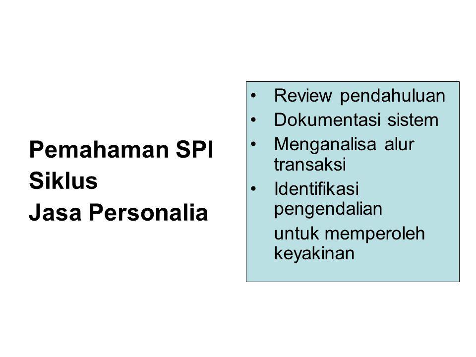 Pemahaman SPI Siklus Jasa Personalia Review pendahuluan Dokumentasi sistem Menganalisa alur transaksi Identifikasi pengendalian untuk memperoleh keyak