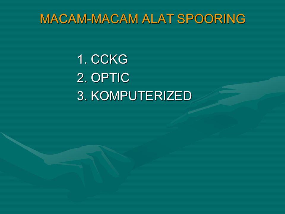 MACAM-MACAM ALAT SPOORING 1. CCKG 1. CCKG 2. OPTIC 2. OPTIC 3. KOMPUTERIZED 3. KOMPUTERIZED