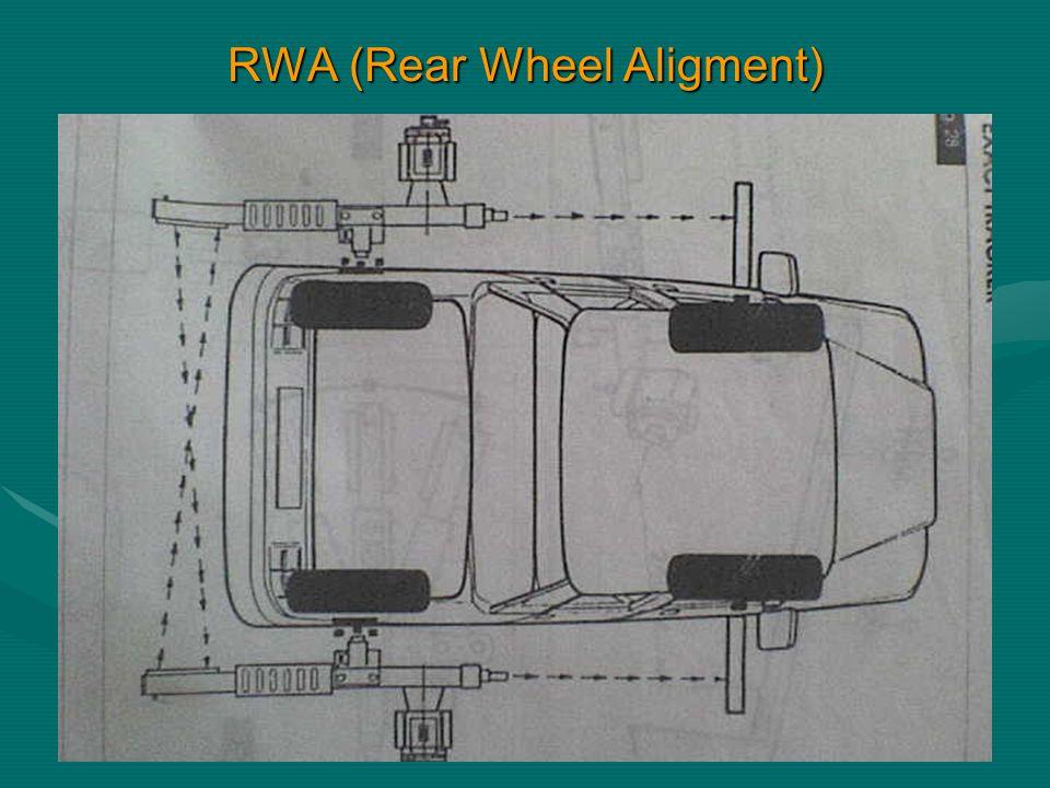 RWA (Rear Wheel Aligment)