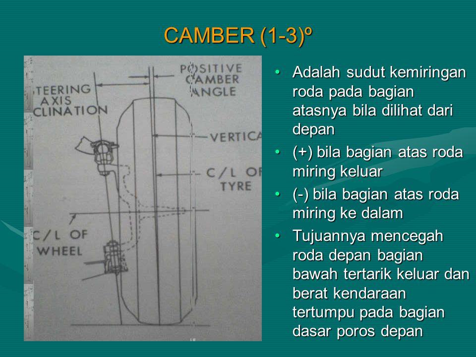 CAMBER (1-3)º Adalah sudut kemiringan roda pada bagian atasnya bila dilihat dari depan (+) bila bagian atas roda miring keluar (-) bila bagian atas ro