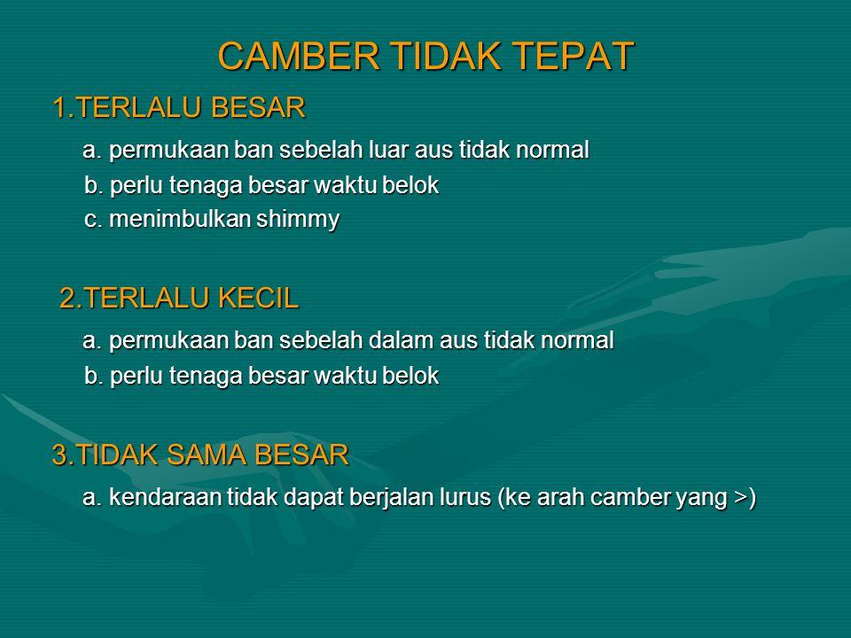 CASTER TIDAK TEPAT CASTER TIDAK TEPAT 1.TERLALU BESAR a.