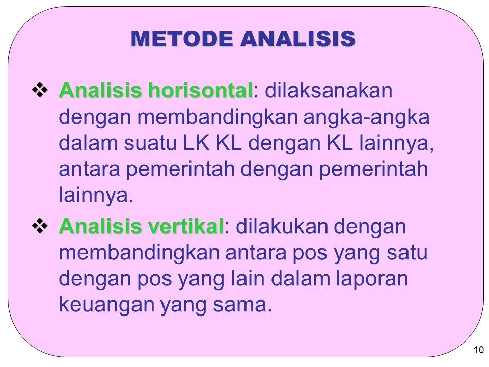 10 METODE ANALISIS  Analisis horisontal  Analisis horisontal: dilaksanakan dengan membandingkan angka-angka dalam suatu LK KL dengan KL lainnya, ant