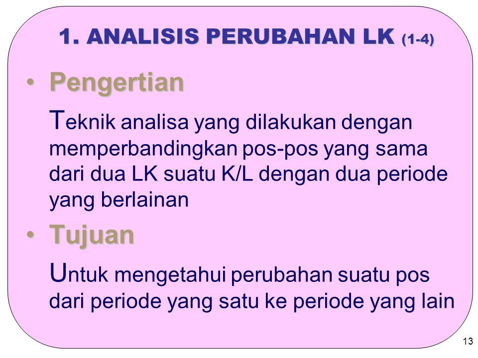 13 1. ANALISIS PERUBAHAN LK (1-4) PengertianPengertian T eknik analisa yang dilakukan dengan memperbandingkan pos-pos yang sama dari dua LK suatu K/L