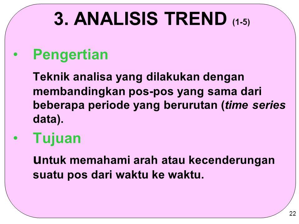22 3. ANALISIS TREND (1-5) Pengertian Teknik analisa yang dilakukan dengan membandingkan pos-pos yang sama dari beberapa periode yang berurutan (time