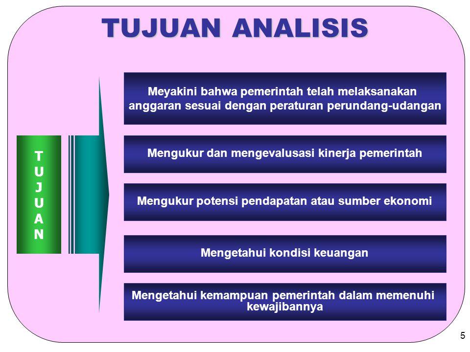 6 TINGKAT KEDALAMAN ANALISIS (1-3) Semakin besar permasalahan yang dihadapi dan semakin panjang waktu yang menjadi kepentingan pengguna akan diperlukan analisis yang semakin mendalam dengan menggunakan berbagai teknik dan metode analisis.