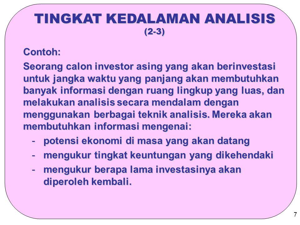 7 Contoh: Seorang calon investor asing yang akan berinvestasi untuk jangka waktu yang panjang akan membutuhkan banyak informasi dengan ruang lingkup y
