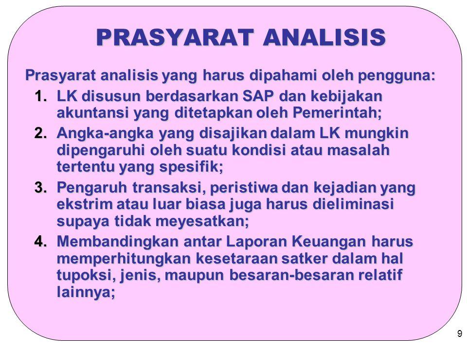 9 PRASYARAT ANALISIS Prasyarat analisis yang harus dipahami oleh pengguna: 1.LK disusun berdasarkan SAP dan kebijakan akuntansi yang ditetapkan oleh P