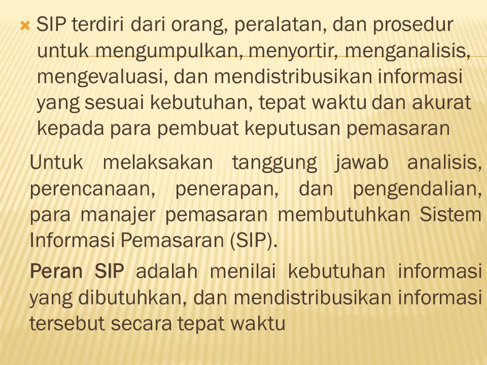 SIP Mempunyai 3 komponen utama : 1.