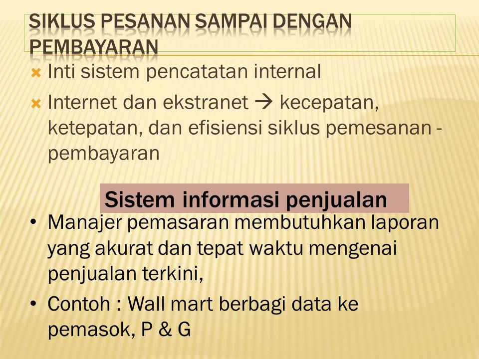  Inti sistem pencatatan internal  Internet dan ekstranet  kecepatan, ketepatan, dan efisiensi siklus pemesanan - pembayaran Sistem informasi penjua