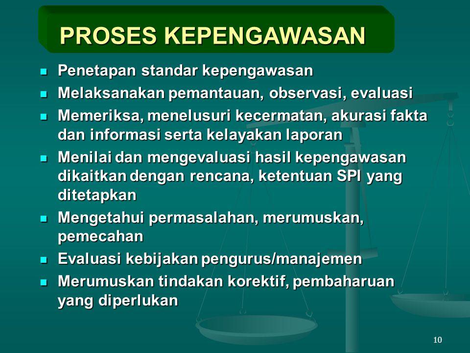 10 PROSES KEPENGAWASAN Penetapan standar kepengawasan Penetapan standar kepengawasan Melaksanakan pemantauan, observasi, evaluasi Melaksanakan pemanta