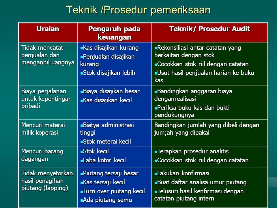 12 Teknik /Prosedur pemeriksaan Uraian Pengaruh pada keuangan Teknik/ Prosedur Audit Tidak mencatat penjualan dan menganbil uangnya Kas disajikan kura