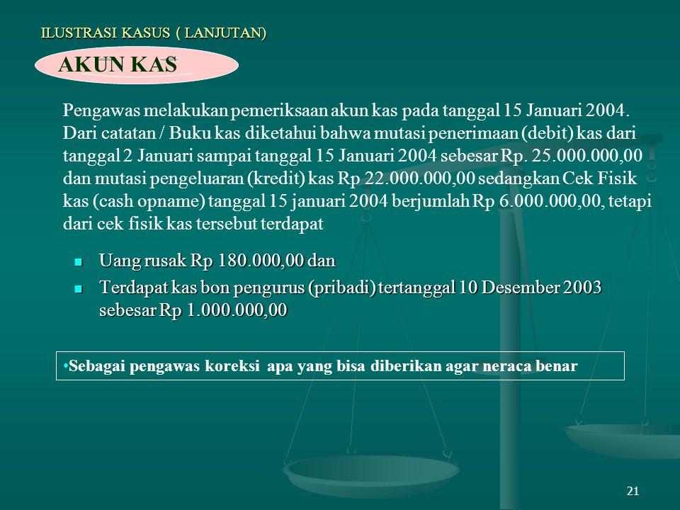 21 ILUSTRASI KASUS ( LANJUTAN) Uang rusak Rp 180.000,00 dan Uang rusak Rp 180.000,00 dan Terdapat kas bon pengurus (pribadi) tertanggal 10 Desember 20