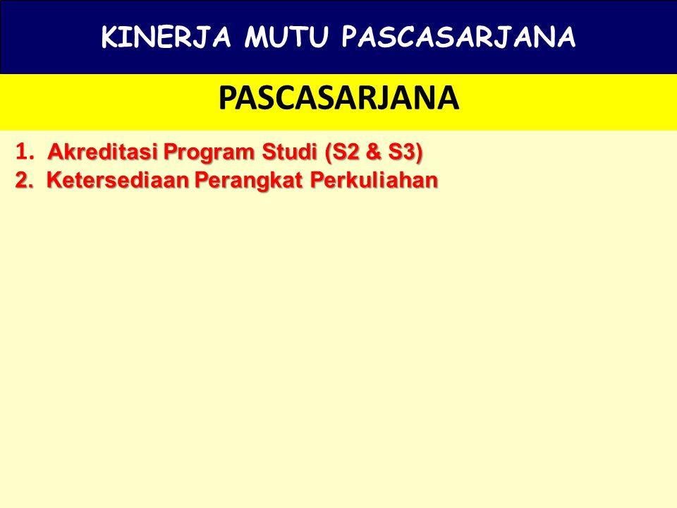 PASCASARJANA Akreditasi Program Studi (S2 & S3) 1.