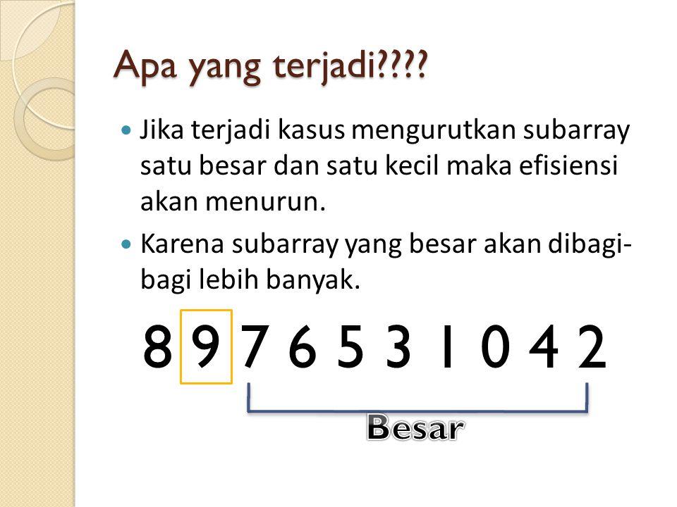 8 9 7 6 5 3 1 0 4 2 Apa yang terjadi???.