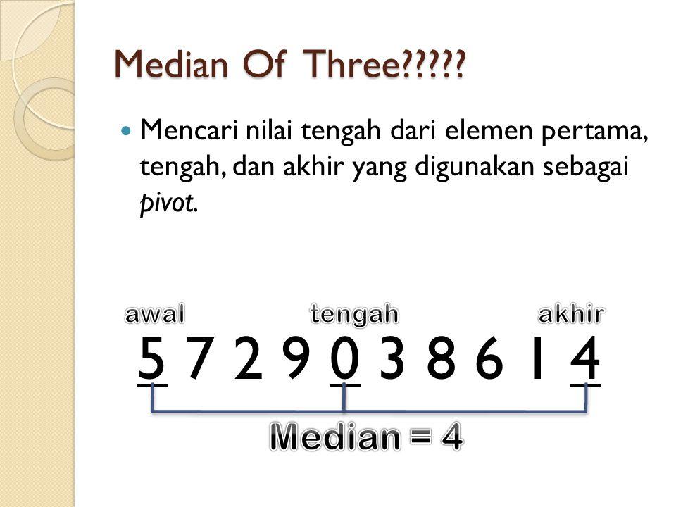 5 7 2 9 0 3 8 6 1 4 Median Of Three????.