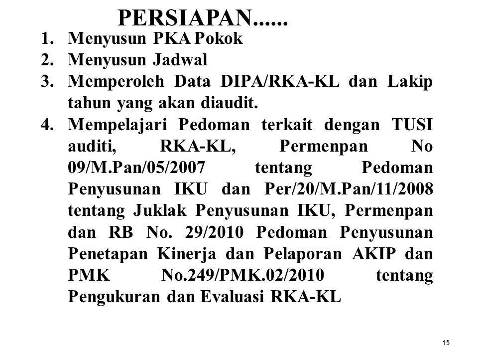 15 1.Menyusun PKA Pokok 2.Menyusun Jadwal 3.Memperoleh Data DIPA/RKA-KL dan Lakip tahun yang akan diaudit.
