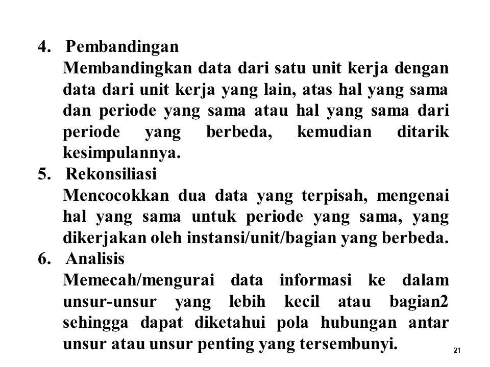 21 4.Pembandingan Membandingkan data dari satu unit kerja dengan data dari unit kerja yang lain, atas hal yang sama dan periode yang sama atau hal yang sama dari periode yang berbeda, kemudian ditarik kesimpulannya.