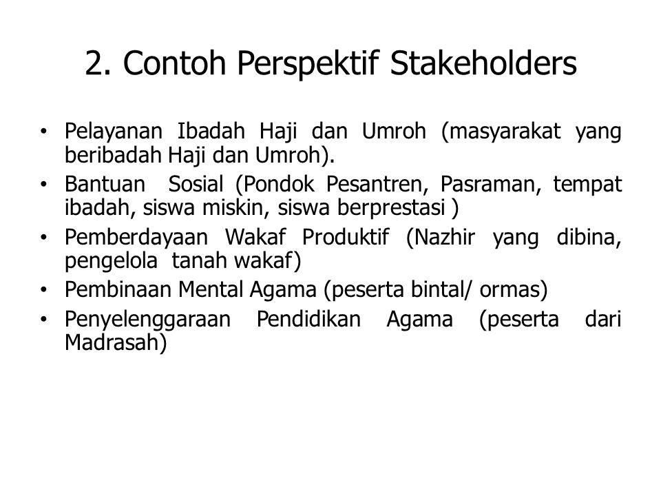 2. Contoh Perspektif Stakeholders Pelayanan Ibadah Haji dan Umroh (masyarakat yang beribadah Haji dan Umroh). Bantuan Sosial (Pondok Pesantren, Pasram