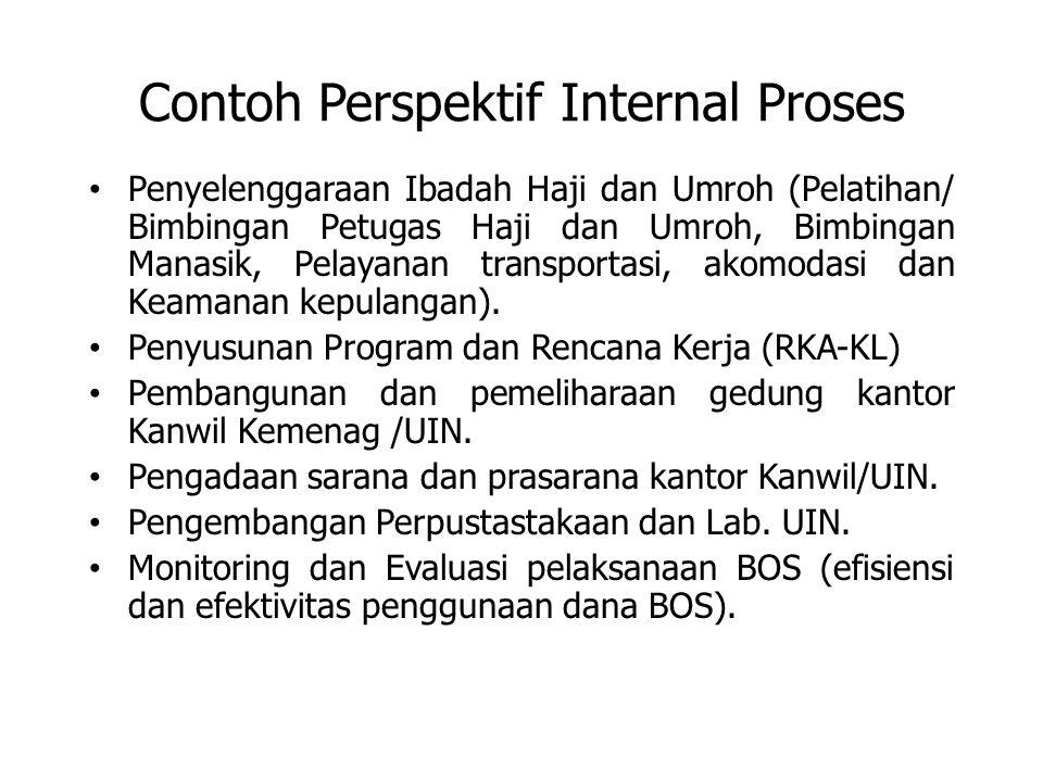 Contoh Perspektif Internal Proses Penyelenggaraan Ibadah Haji dan Umroh (Pelatihan/ Bimbingan Petugas Haji dan Umroh, Bimbingan Manasik, Pelayanan transportasi, akomodasi dan Keamanan kepulangan).
