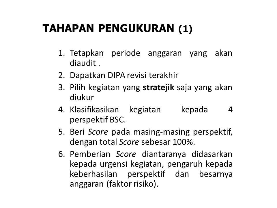 TAHAPAN PENGUKURAN (1) 1.Tetapkan periode anggaran yang akan diaudit.