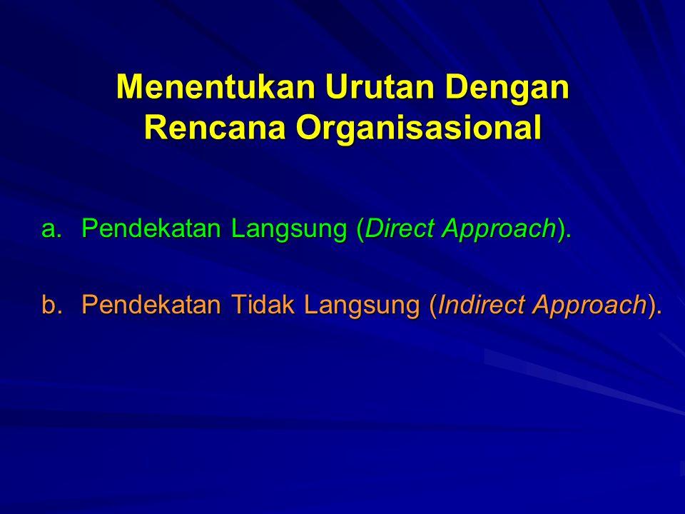 a.Pendekatan Langsung (Direct Approach). b.Pendekatan Tidak Langsung (Indirect Approach). Menentukan Urutan Dengan Rencana Organisasional