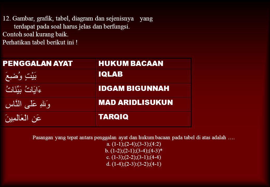Pasangan yang tepat antara penggalan ayat dan hukum bacaan pada tabel di atas adalah ….