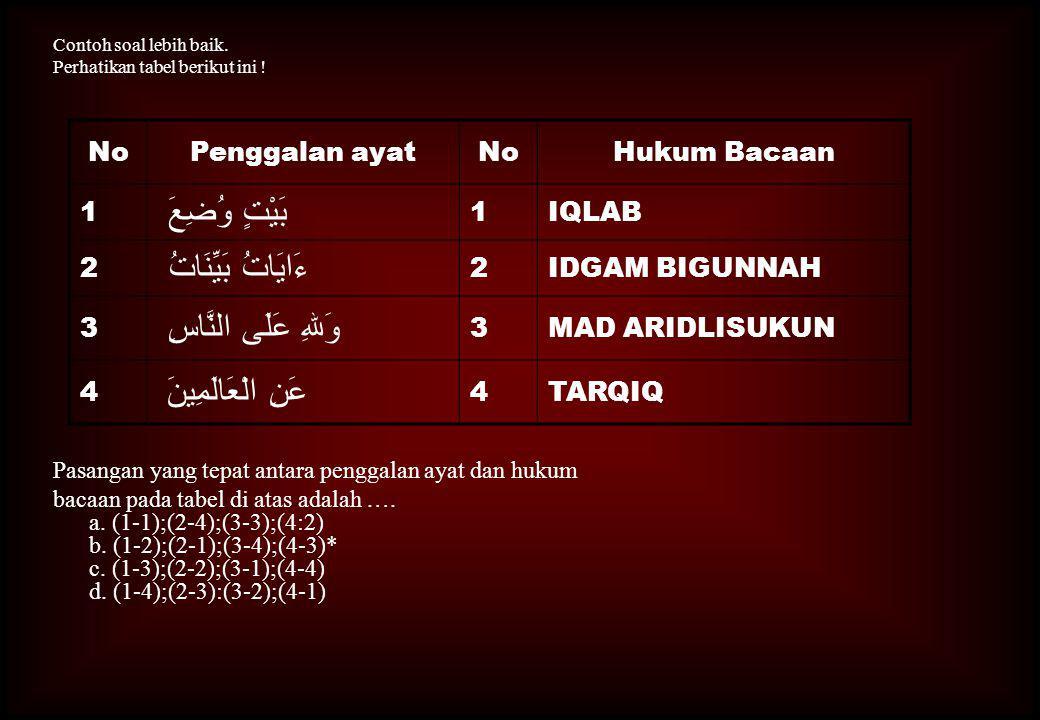 Contoh soal lebih baik.Perhatikan tabel berikut ini .