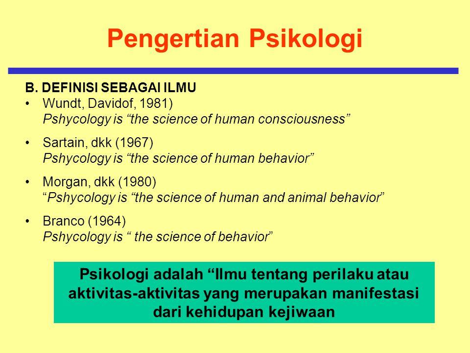 Pengertian Psikologi A.DEFINISI DARI SEGI BAHASA Psikologi berasal dari kata psyche: Jiwa dan logos: Ilmu Psikologi: Ilmu Jiwa Psikologi:  Ilmu yang mempelajari tentang tingkah laku dan gejala-gejala kejiwaan manusia.