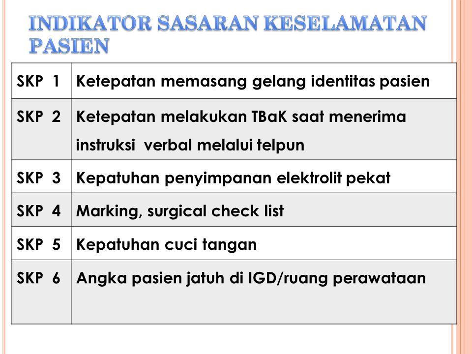 Komisi Akreditasi Rumah Sakit SKP 1Ketepatan memasang gelang identitas pasien SKP 2 Ketepatan melakukan TBaK saat menerima instruksi verbal melalui te