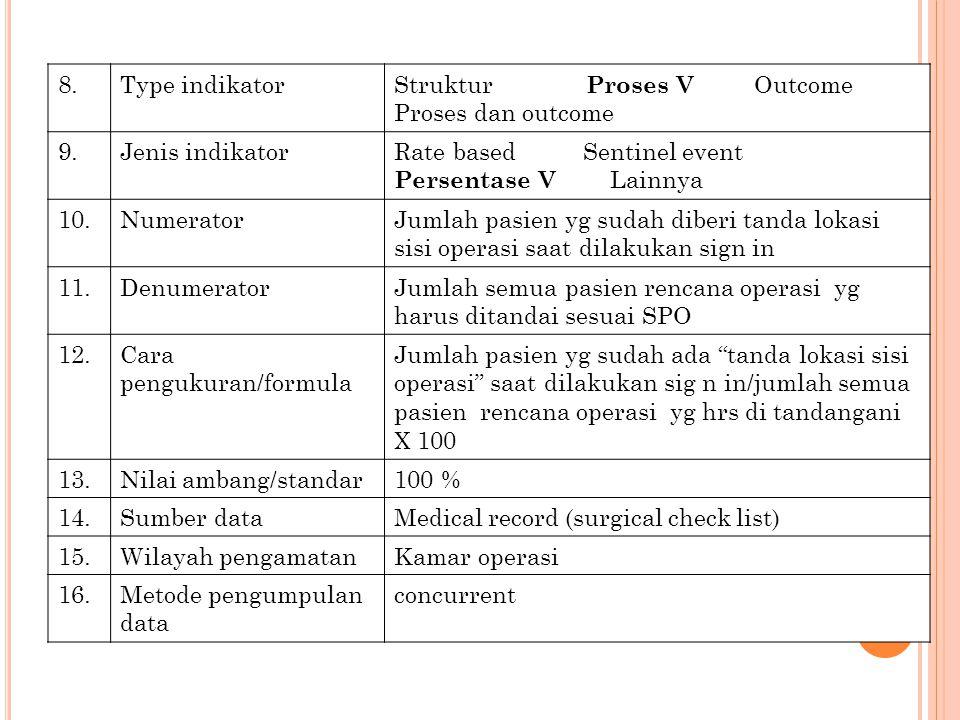 8.Type indikatorStruktur Proses V Outcome Proses dan outcome 9.Jenis indikatorRate based Sentinel event Persentase V Lainnya 10.NumeratorJumlah pasien