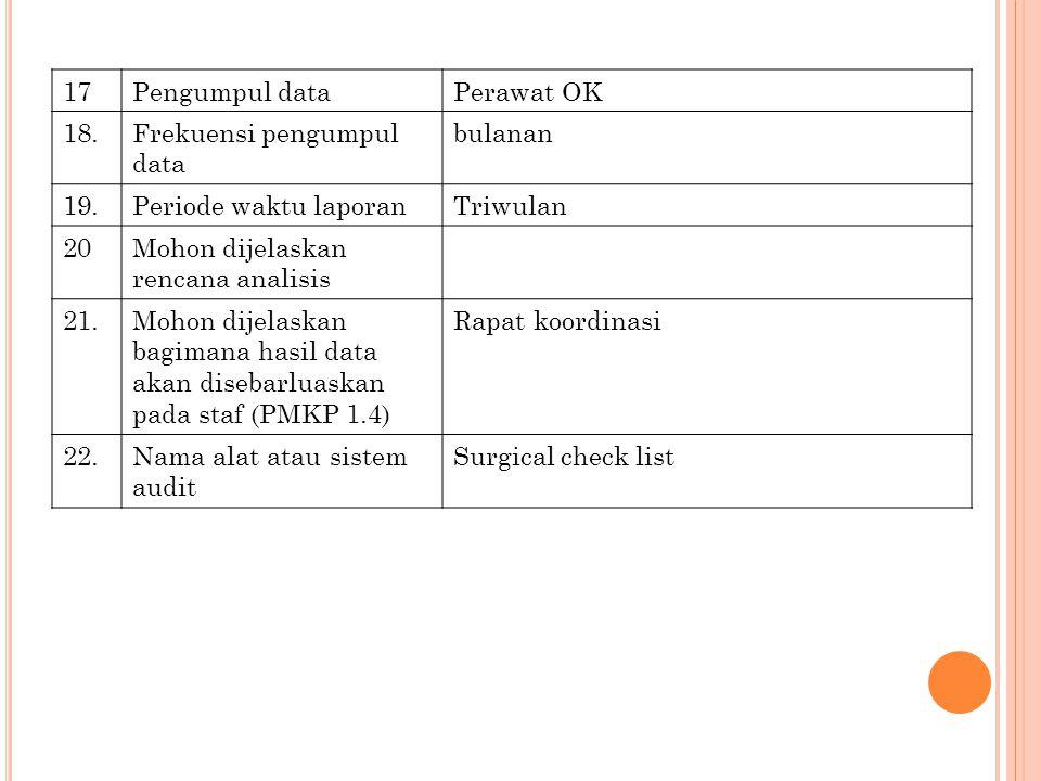 17Pengumpul dataPerawat OK 18.Frekuensi pengumpul data bulanan 19.Periode waktu laporanTriwulan 20Mohon dijelaskan rencana analisis 21.Mohon dijelaska